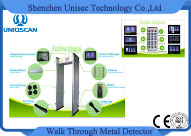 China High sensitivity walk through metal detector certificated  CE/ISO distribuidor