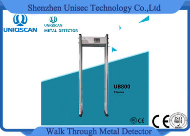 China CE/ISO certificated security walk through metal detector archway detector distribuidor